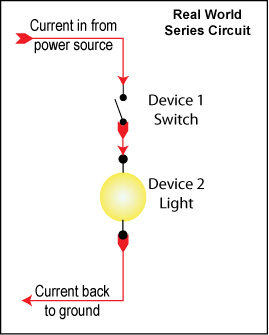 Switch series circuit